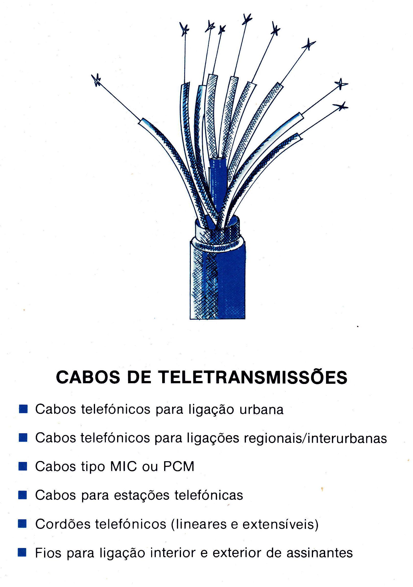 CABOS DE TELETRANMISSÕES